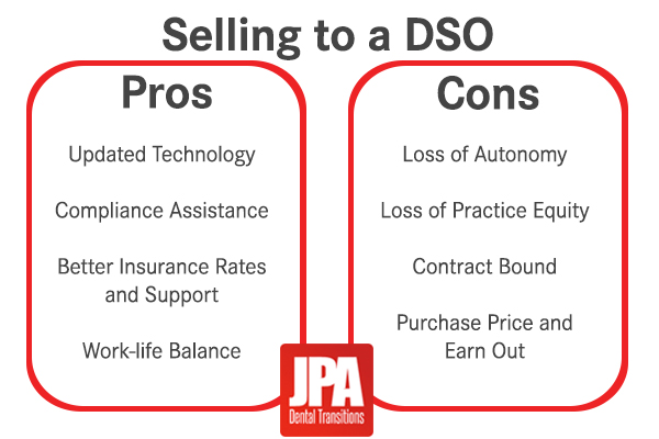 Pros and Cons of DSOs
